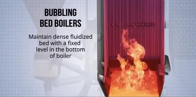 Công nghệ lò hơi tầng sôi – giải pháp năng lượng đột phá cho các nhà máy
