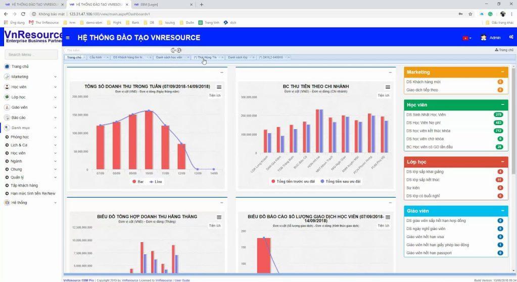 Phần mềm quản lý VnResource – EBM