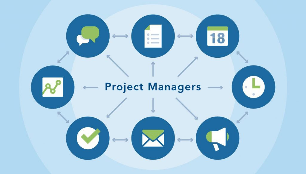 Ứng dụng quản lý dự án Project Manager