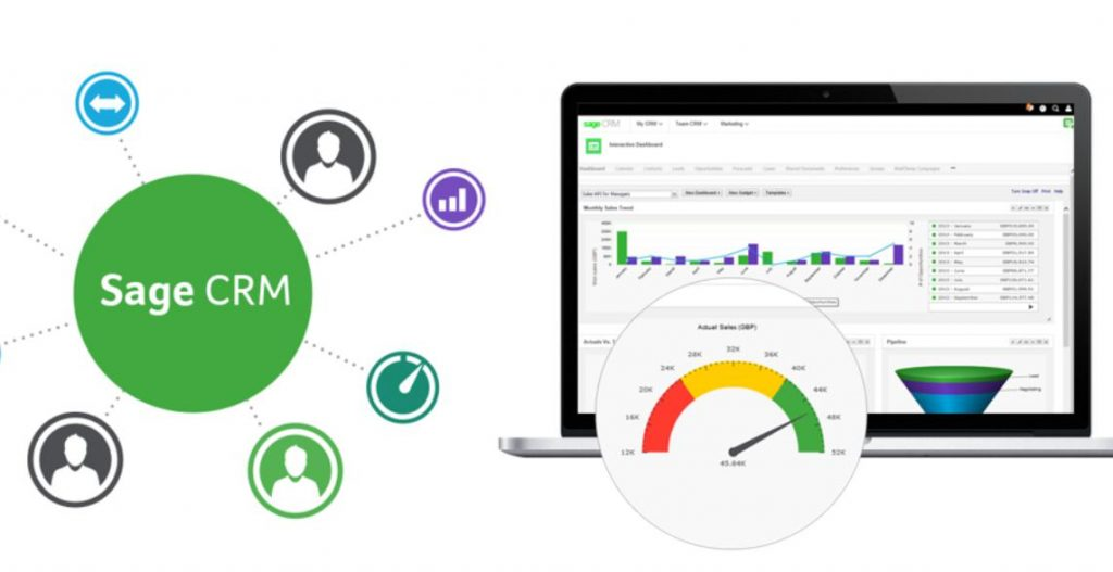 Hệ thống quản lý khách hàng Sage CRM