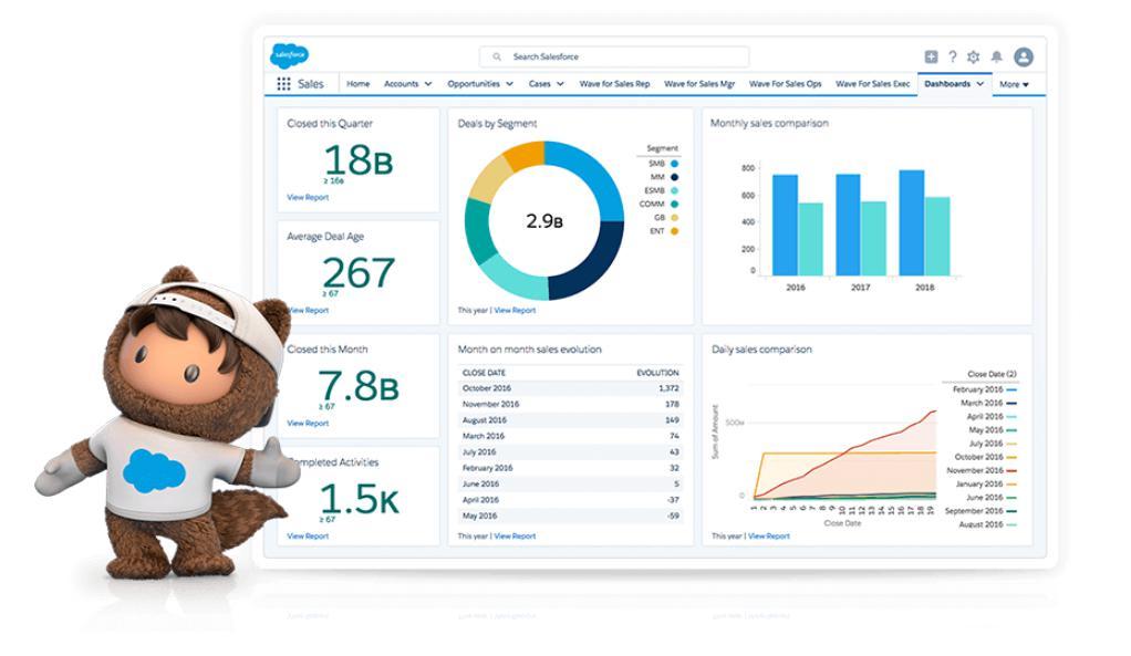 Phần mềm quản lý khách hàng Salesforce