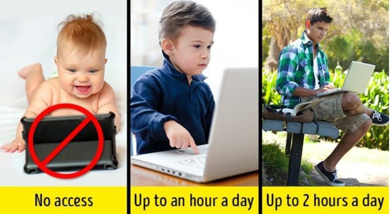 tính năng chính của phần mềm quản lý máy tính trẻ em