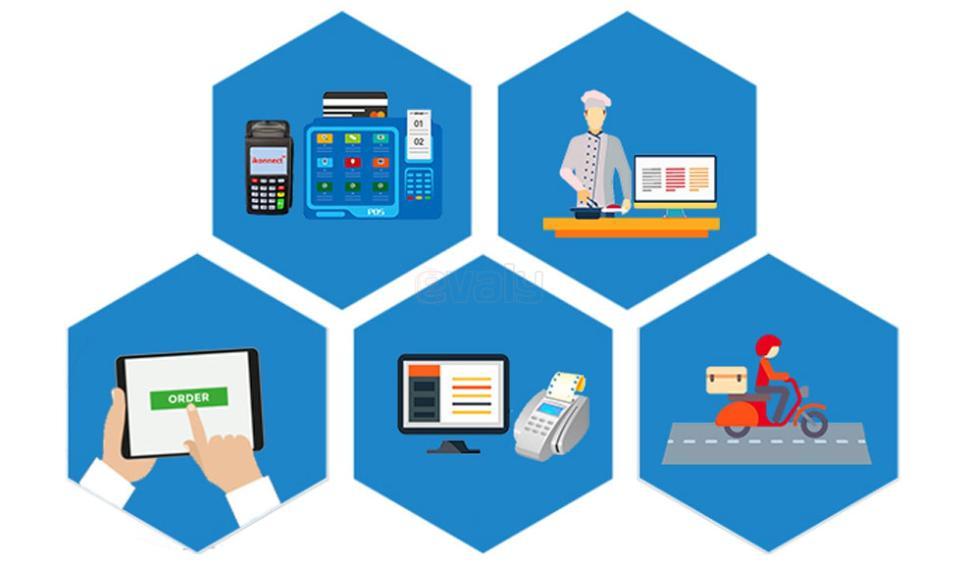 Lý do nên sử dụng phần mềm POS quản lý chuỗi cửa hàng