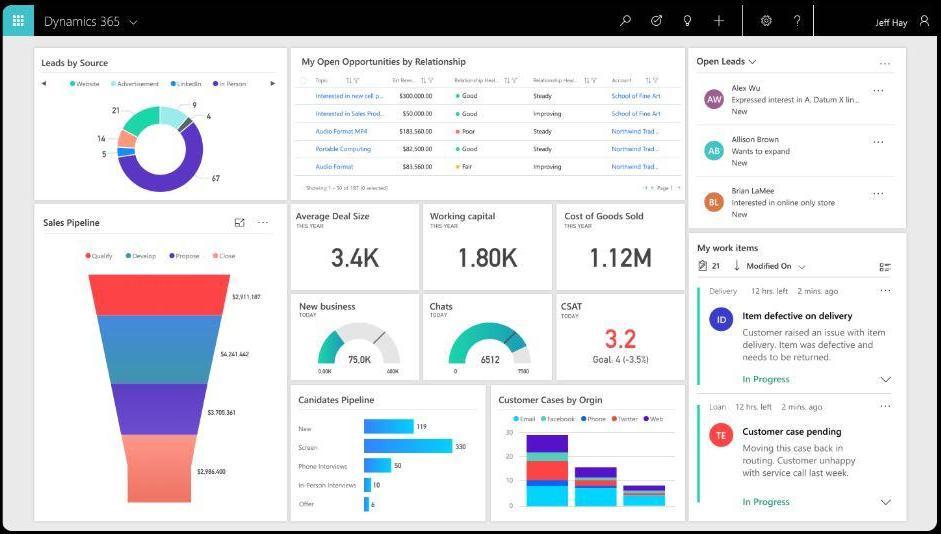 Phần mềm quản lý kinh doanhMicrosoft Dynamic