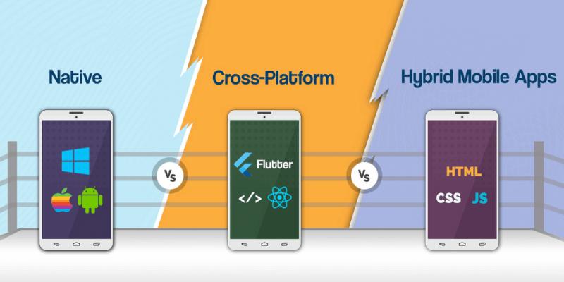 so sánh native app hybrid app cross platform