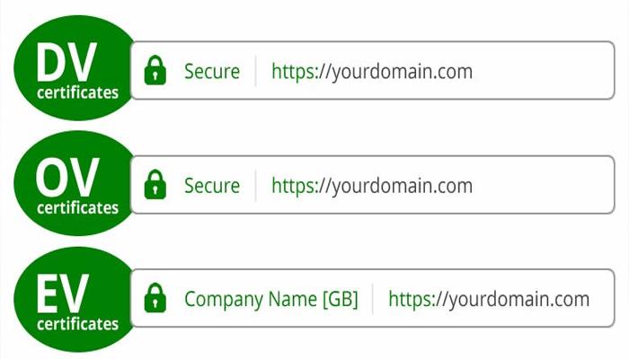 Những loại chứng chỉ số SSL phổ biến