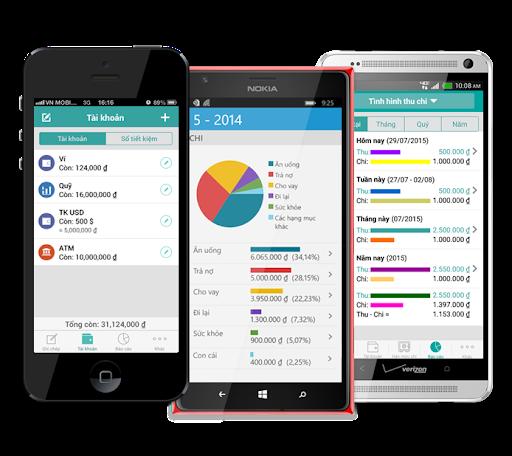 phần mềm quản lý tài chính misa