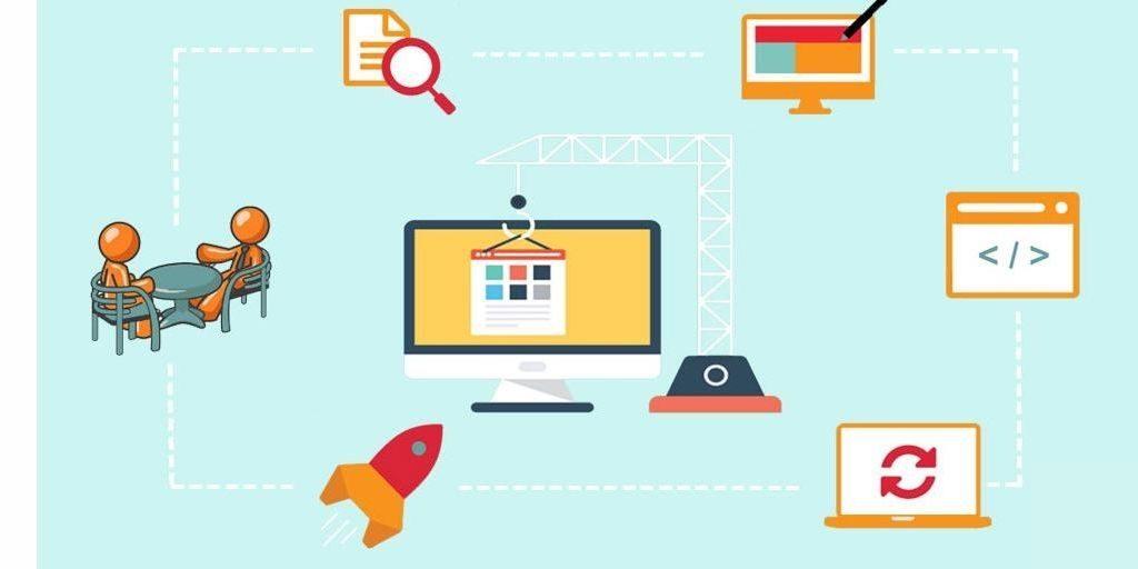 lợi ích thiết kế website thi trắc nghiệm online