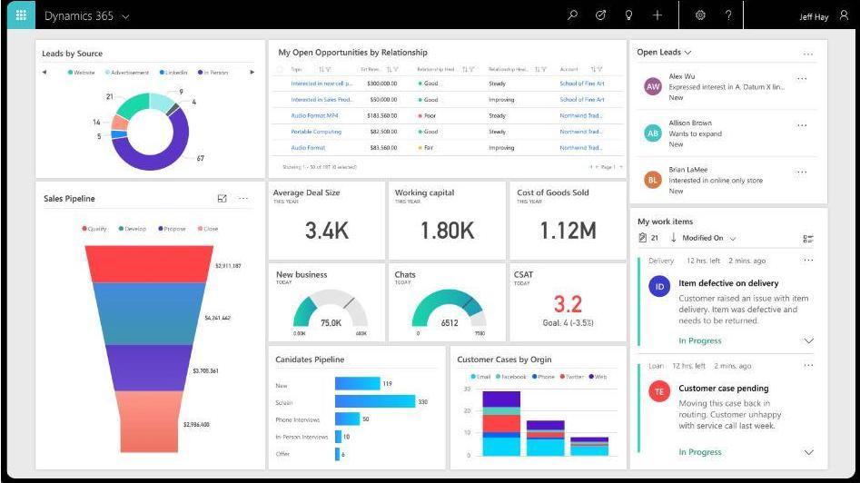 Phần mềm quản trị doanh nghiệp Microsoft Dynamic