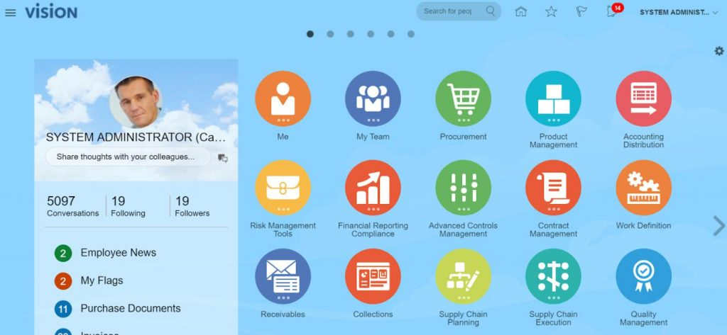 Ứng dụng quản lý doanh nghiệp Oracle