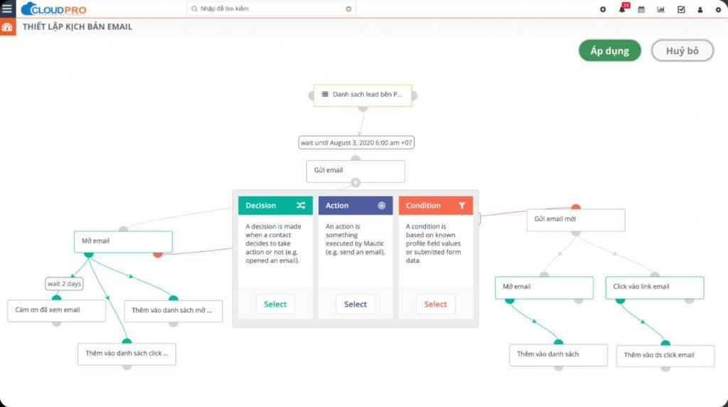 Phần mềm quản lý dữ liệu khách hàng miễn phí OnlineCRM