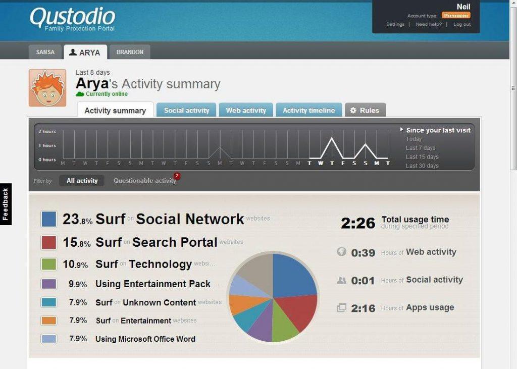 Phần mềm quản lý trẻ em truy cập mạng Qustodio