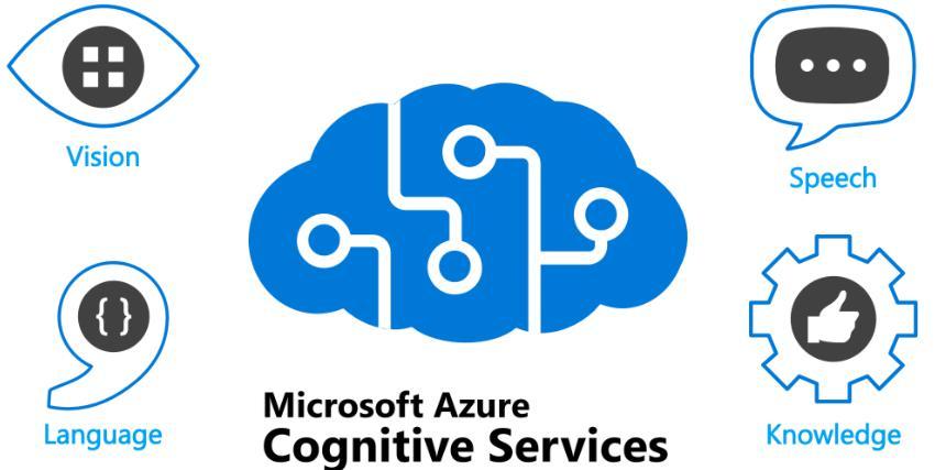 Microsoft Cognitive Services là gì