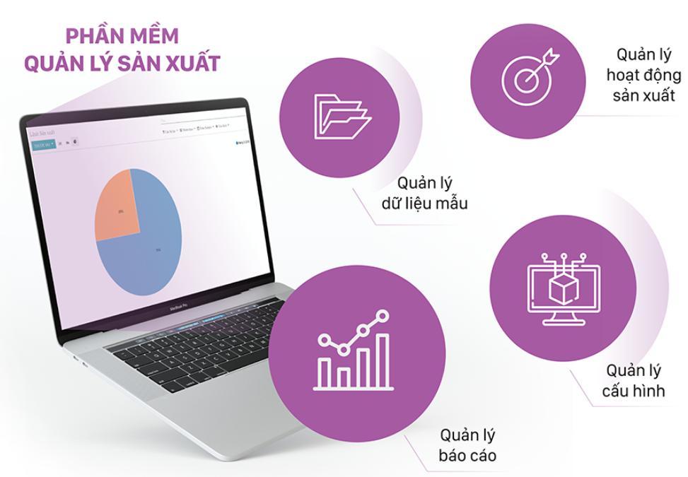 Phần mềm quản lý sản xuất ERPViet