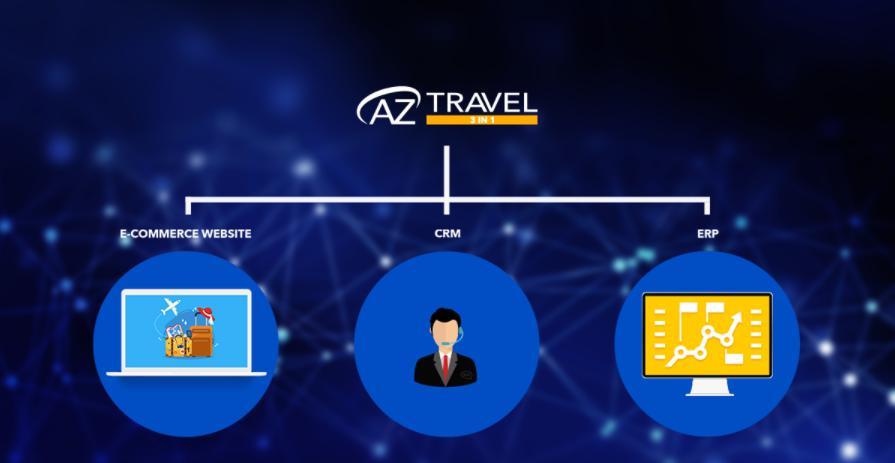 Phần mềm bán vé máy bay AZ Travel 3 in 1